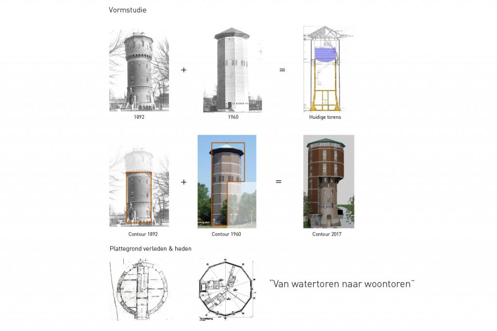 watertoren-02