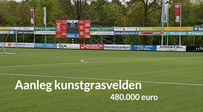 Photo of Zwolle investeert 50 miljoen in stad van nu en morgen