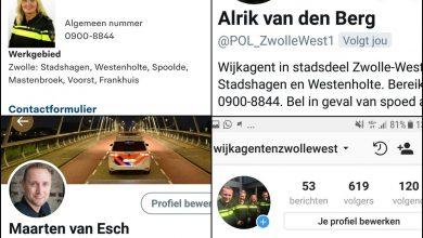 Photo of Wijkagenten Zwolle-West stoppen met het wijkspreekuur