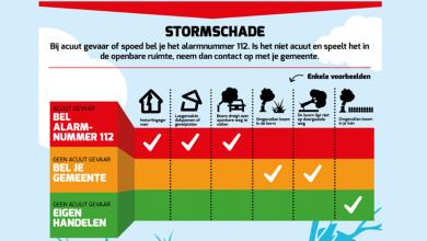 Photo of Stormschade: wie bel je dan?